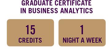 Graduate Analytics Certificate